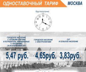 с 1 июля  2019 года – изменение тарифов на электроэнергию для жителей Москвы и Московской области