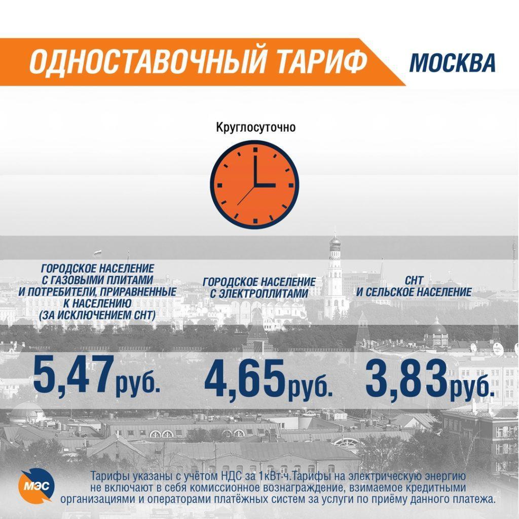 Одноставочный тариф на электроэнергию с 1 июля 2019 года, Москва